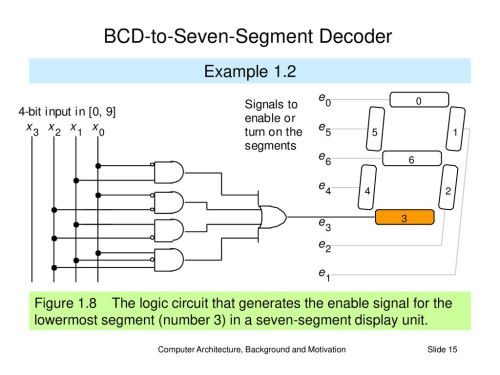 small resolution of bcd to seven segment decoder