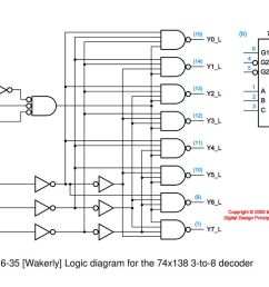 34 fig 6 35 wakerly logic diagram for the 74x138 3 to 8 decoder [ 1024 x 768 Pixel ]