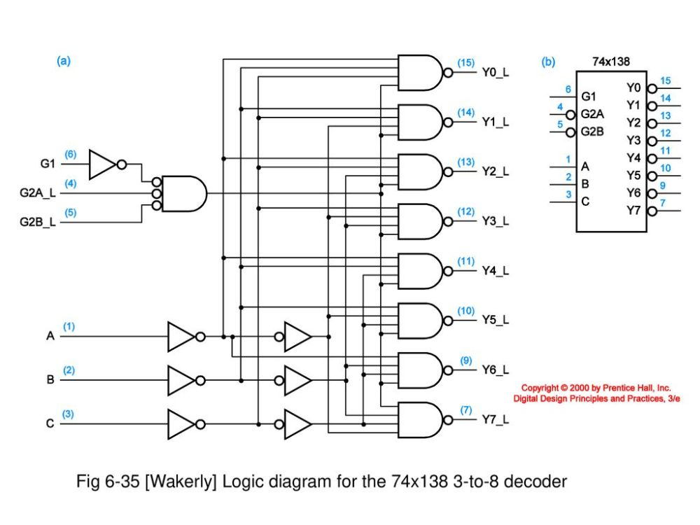 medium resolution of 34 fig 6 35 wakerly logic diagram for the 74x138 3 to 8 decoder