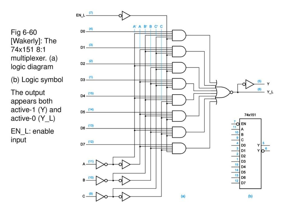 medium resolution of combinational circuits multiplexers decoders programmable logic block diagram of n1 multiplexer