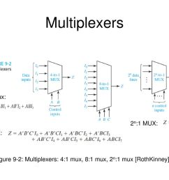 combinational circuits multiplexers decoders programmable logic block diagram of n1 multiplexer [ 1024 x 768 Pixel ]