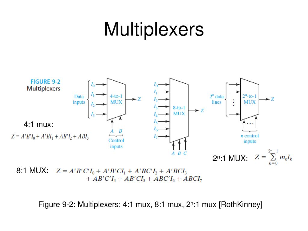 hight resolution of combinational circuits multiplexers decoders programmable logic block diagram of n1 multiplexer