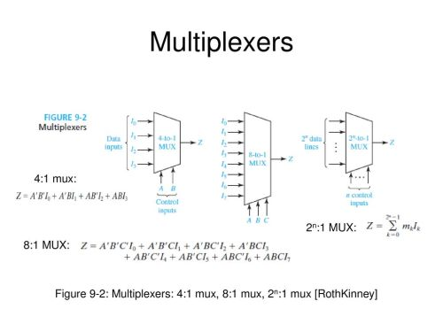 small resolution of combinational circuits multiplexers decoders programmable logic block diagram of n1 multiplexer