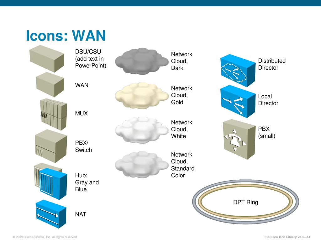 epws 3d cisco icon
