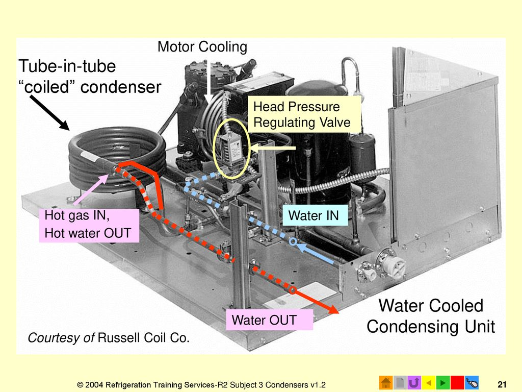 hight resolution of water cooled condensing unit