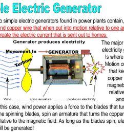 simple electric generator [ 1024 x 768 Pixel ]
