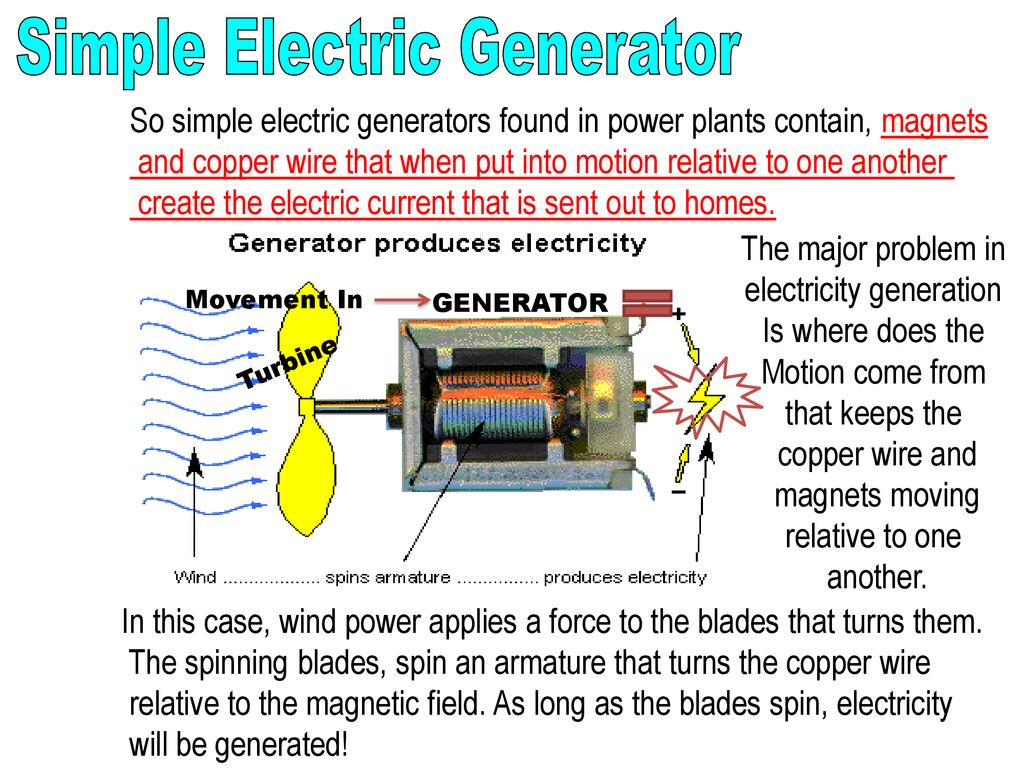 hight resolution of simple electric generator