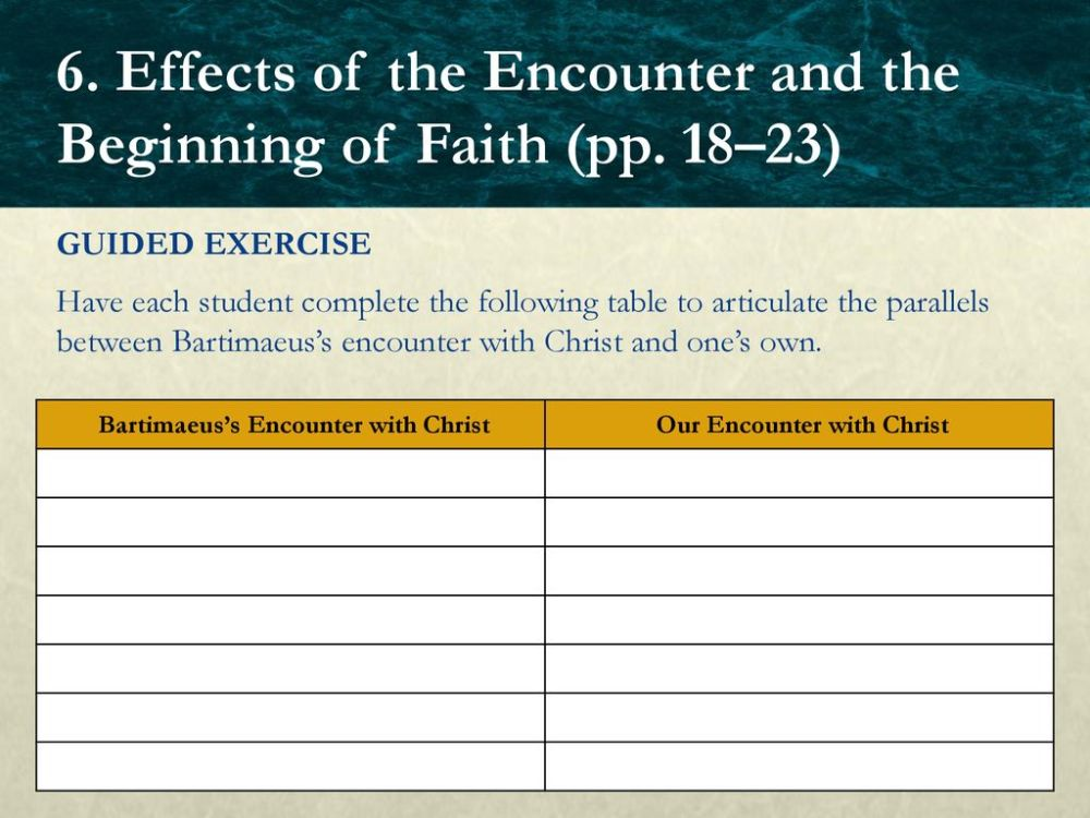 medium resolution of Chapter 1: Faith and Revelation - ppt download