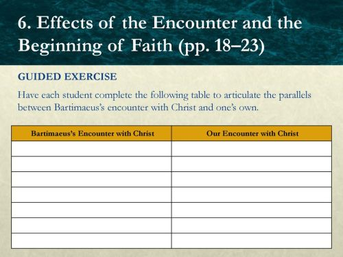 small resolution of Chapter 1: Faith and Revelation - ppt download