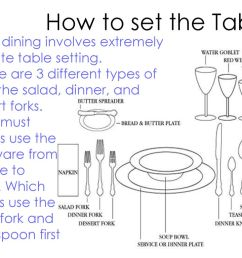how to set the table fine dining involves extremely intricate table setting  [ 1024 x 768 Pixel ]