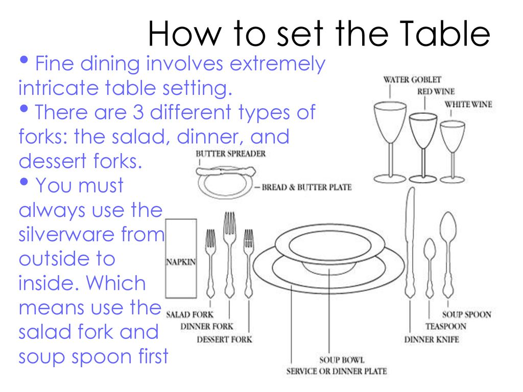 hight resolution of how to set the table fine dining involves extremely intricate table setting