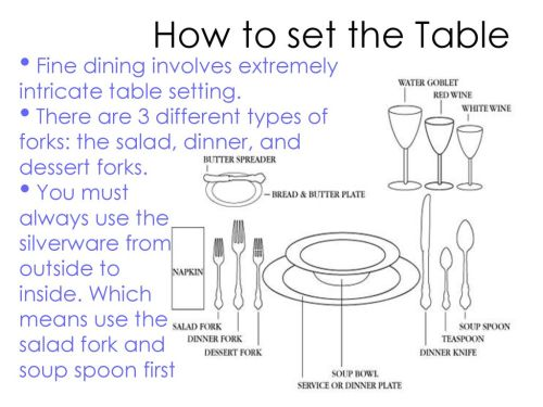 small resolution of how to set the table fine dining involves extremely intricate table setting