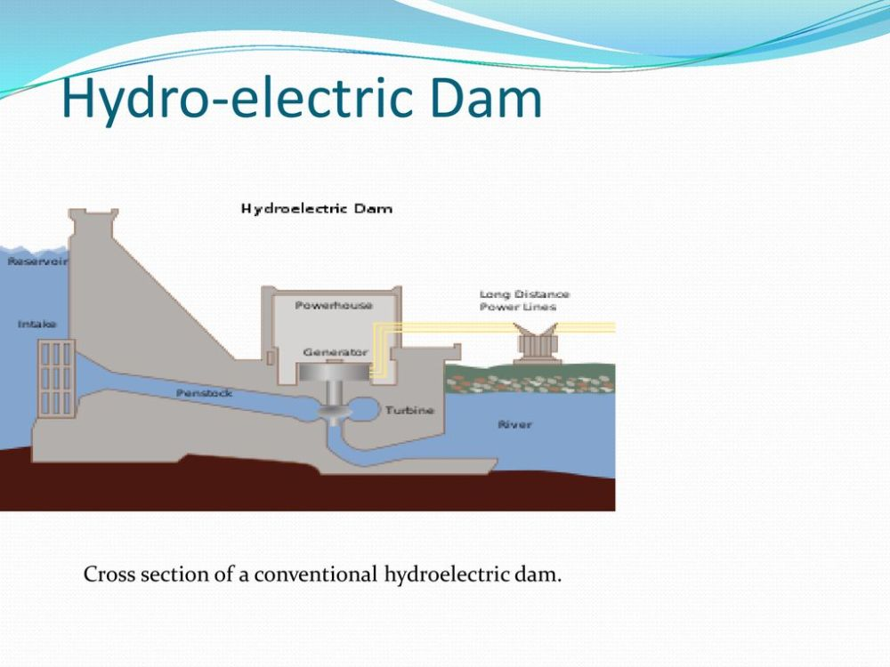 medium resolution of 7 hydro electric dam cross section of a conventional hydroelectric dam