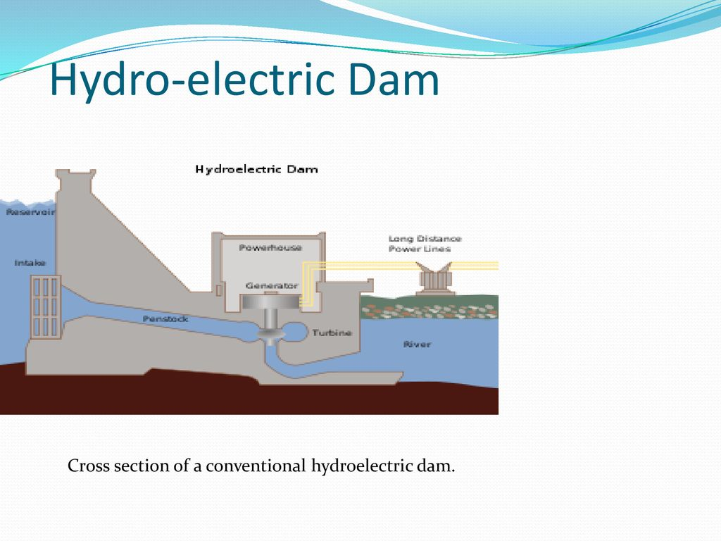 hight resolution of 7 hydro electric dam cross section of a conventional hydroelectric dam