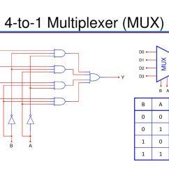 4 to 1 multiplexer mux  [ 1024 x 768 Pixel ]