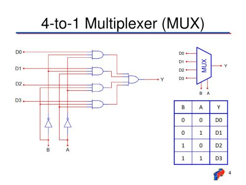 small resolution of 4 to 1 multiplexer mux
