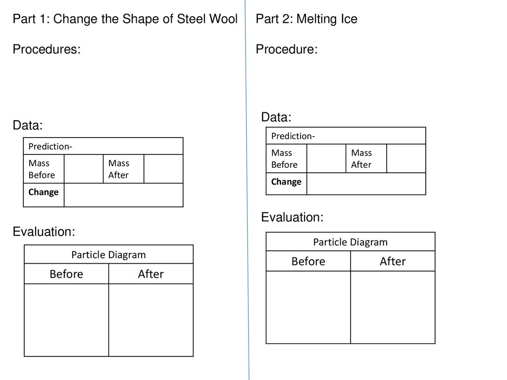 hight resolution of part 1 change the shape of steel wool procedures