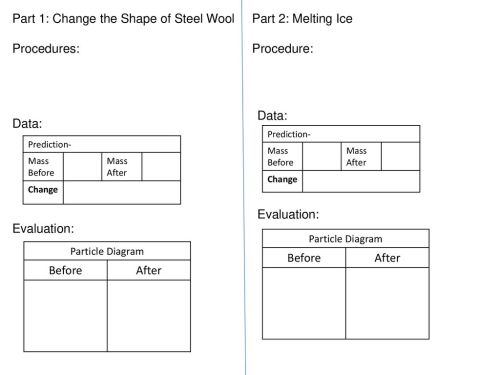 small resolution of part 1 change the shape of steel wool procedures