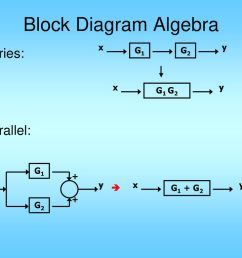 2 block diagram algebra  [ 1024 x 768 Pixel ]