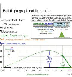 ball flight graphical illustration [ 1024 x 768 Pixel ]