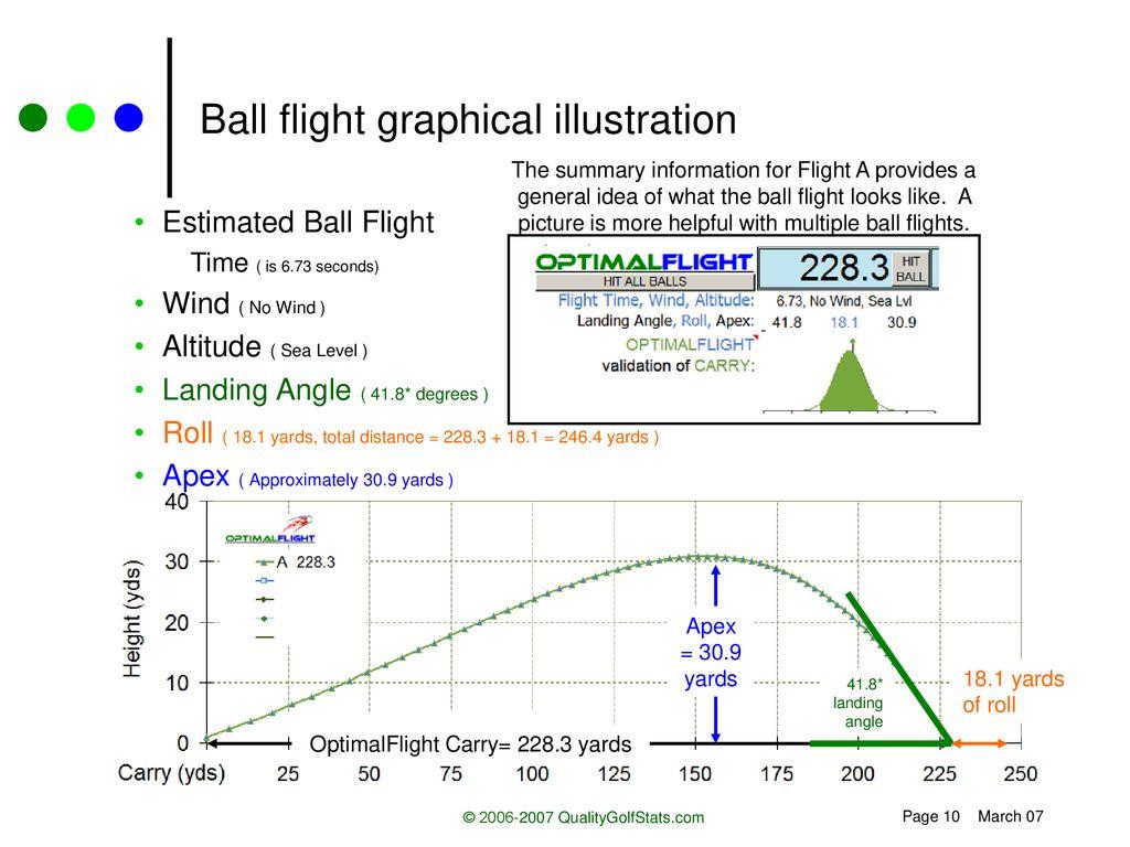 hight resolution of ball flight graphical illustration