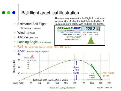 small resolution of ball flight graphical illustration