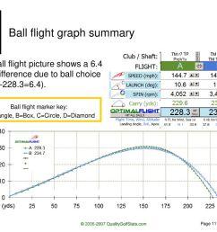 ball flight graph summary [ 1024 x 768 Pixel ]