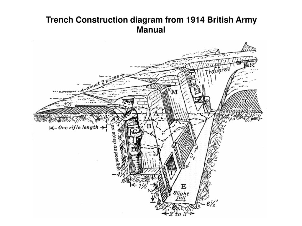 hight resolution of 7 trench construction diagram