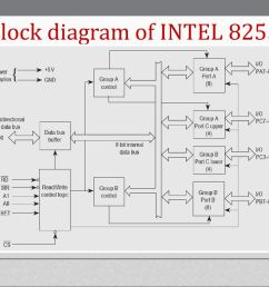 6 block diagram  [ 1024 x 768 Pixel ]