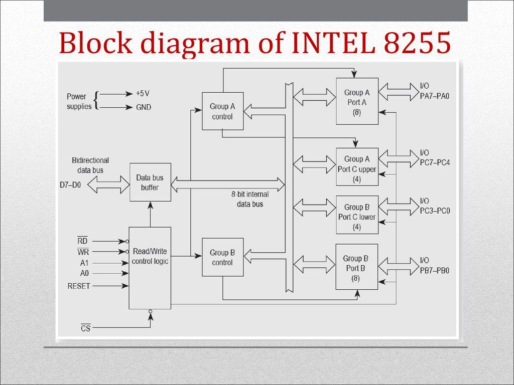 hight resolution of 6 block diagram