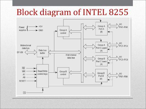 small resolution of 6 block diagram