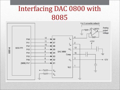 small resolution of 70 interfacing dac 0800