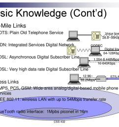 3 basic knowledge cont d last mile links pots plain old telephone service  [ 1024 x 768 Pixel ]