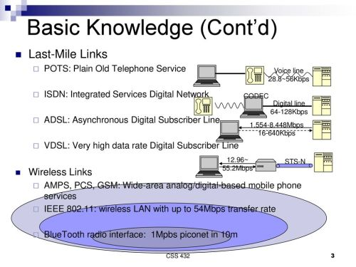 small resolution of 3 basic knowledge cont d last mile links pots plain old telephone service