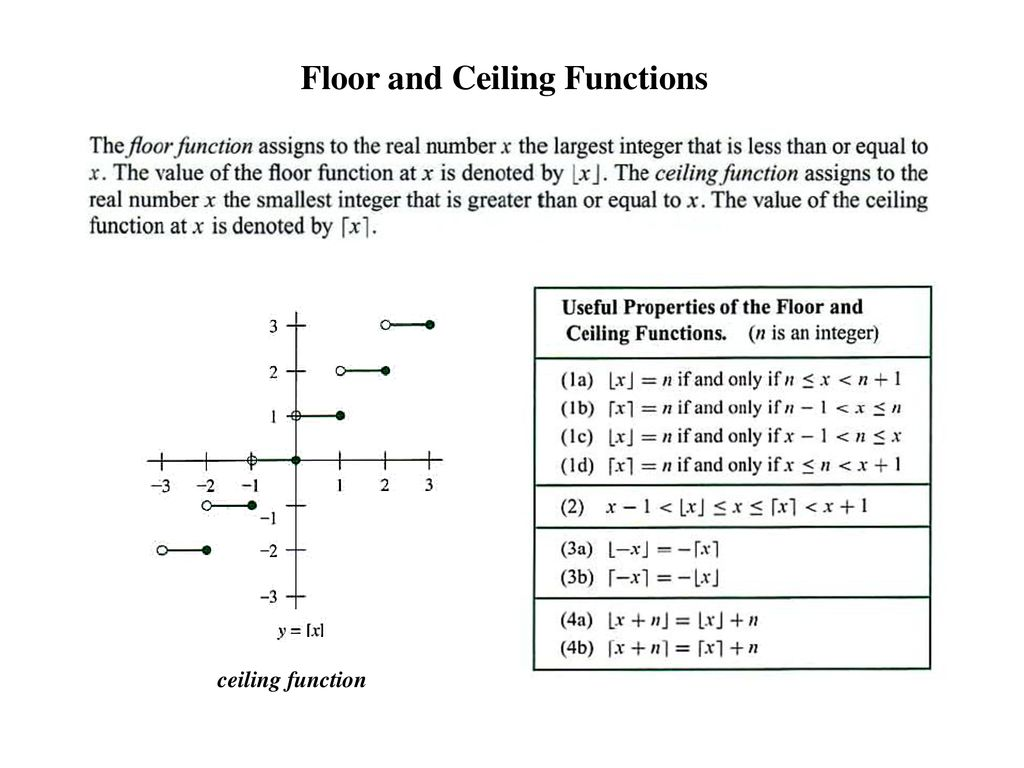 Floor And Ceiling Functions R Home Plan