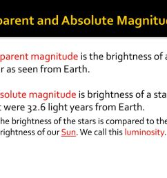 4 apparent and absolute magnitude [ 1024 x 768 Pixel ]