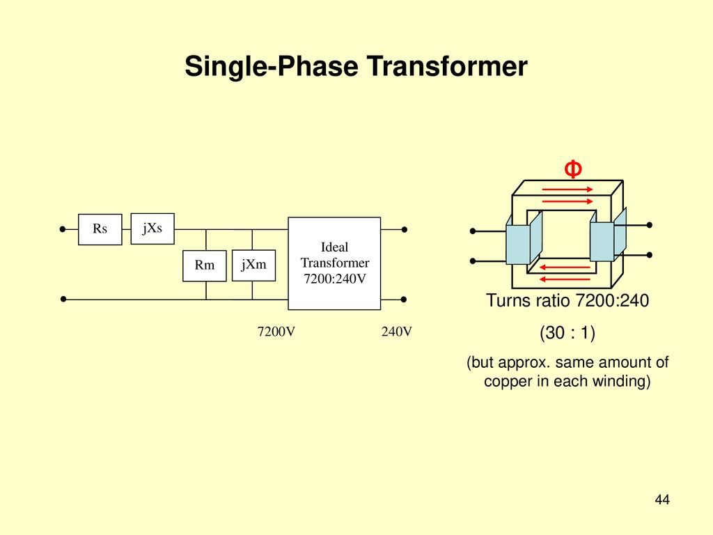 hight resolution of 44 single phase transformer