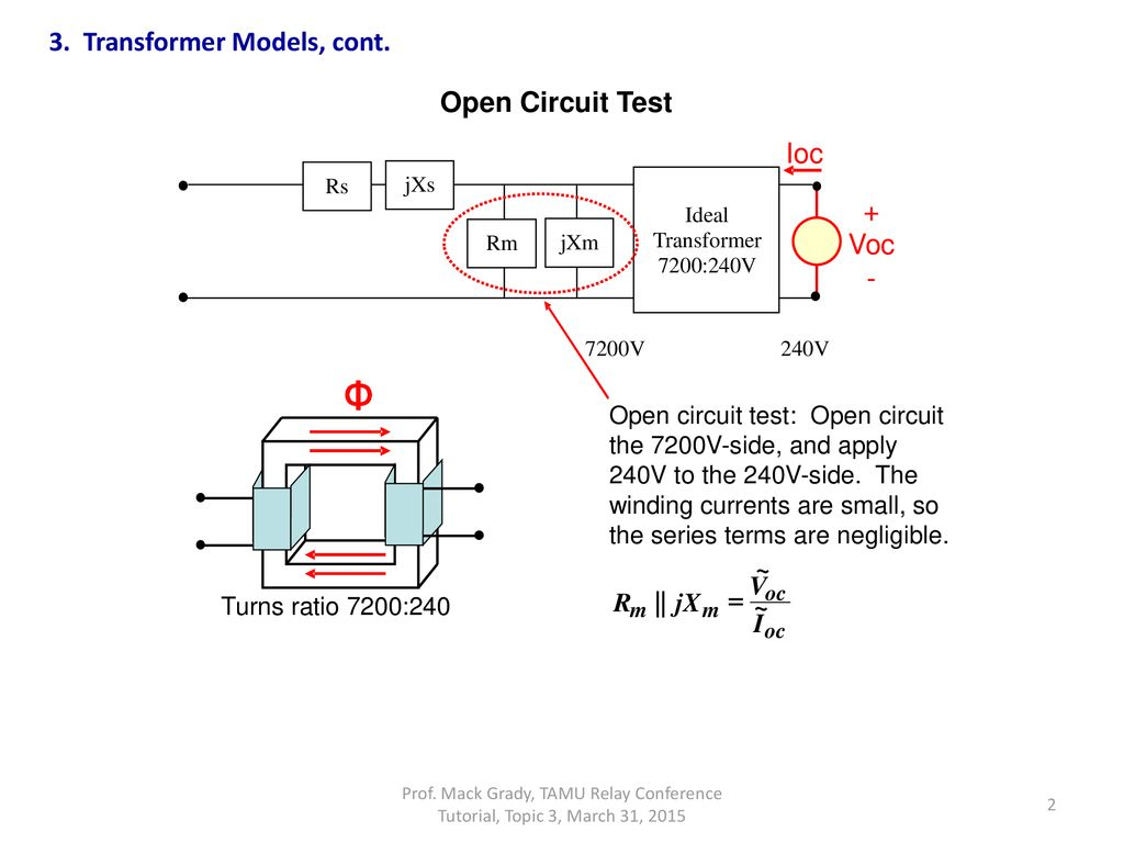 hight resolution of transformer models cont open circuit test ioc voc