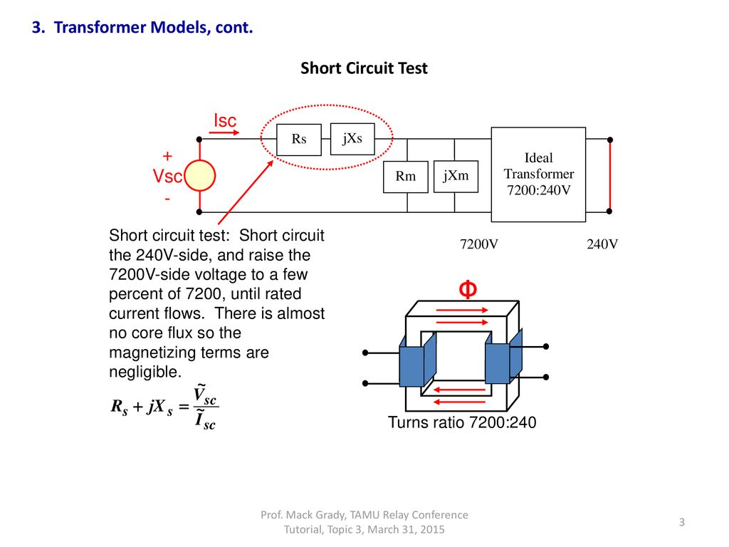 hight resolution of transformer models cont short circuit test isc vsc