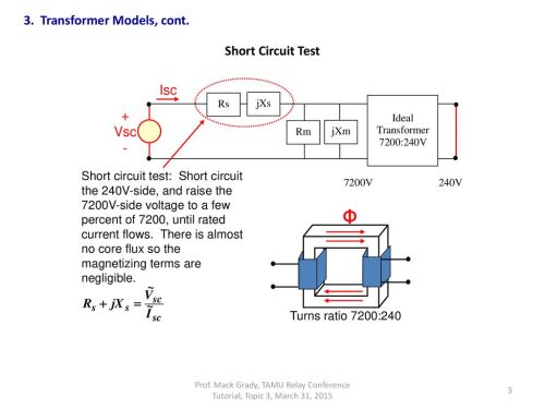 small resolution of transformer models cont short circuit test isc vsc
