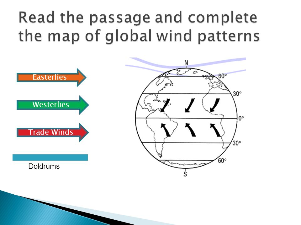 global wind patterns diagram traffic pattern weather teks essential questions ppt video online download read the passage and complete map of