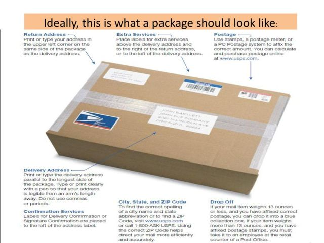 UNITED STATES POSTAL SERVICE MAIL ETIQUETTE FOR ILL AND BEYOND