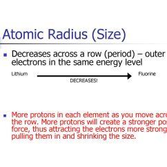 Energy Level Diagram For Nitrogen Casablanca Fan Parts Of Fluorine Jangan Lupa Persenannya