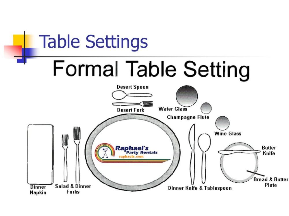 medium resolution of 16 table settings