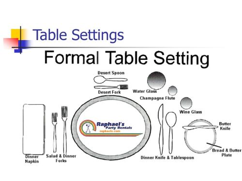 small resolution of 16 table settings