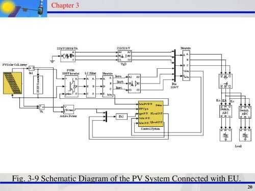 small resolution of 3 9 schematic diagram of the pv system connected with eu