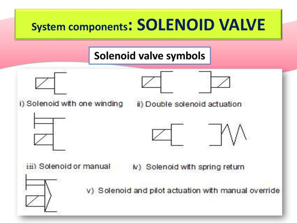 medium resolution of 9 system components solenoid valve solenoid valve symbols
