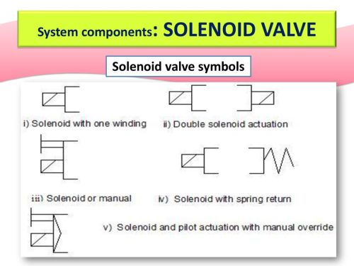 small resolution of 9 system components solenoid valve solenoid valve symbols