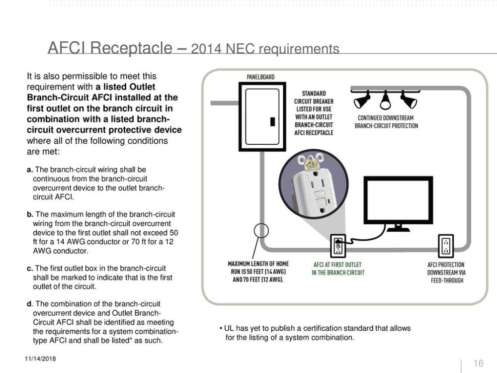 medium resolution of afci receptacle 2014 nec requirements