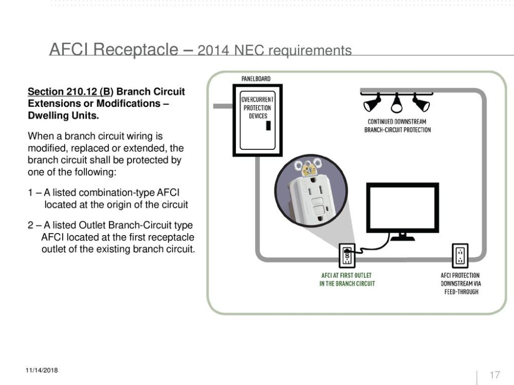 medium resolution of afci receptacle 2014 nec requirements
